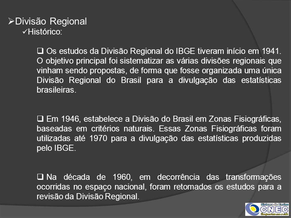 Divisão Regional Histórico:
