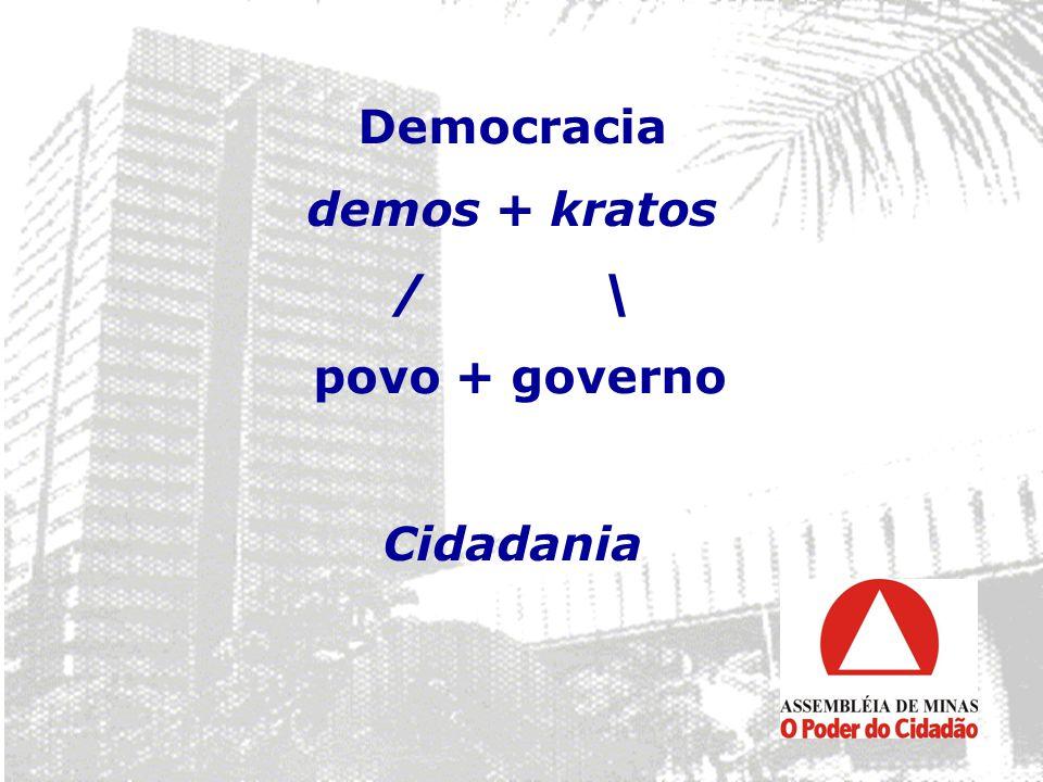 Democracia demos + kratos / \ povo + governo Cidadania