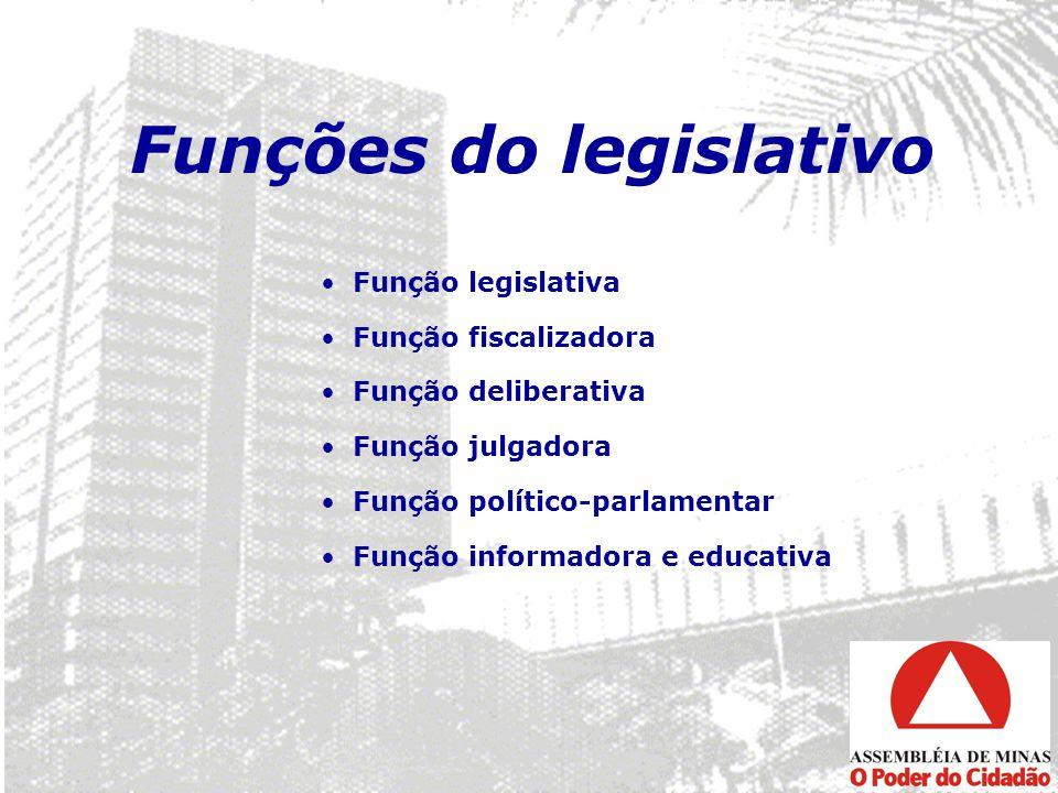 Funções do legislativo