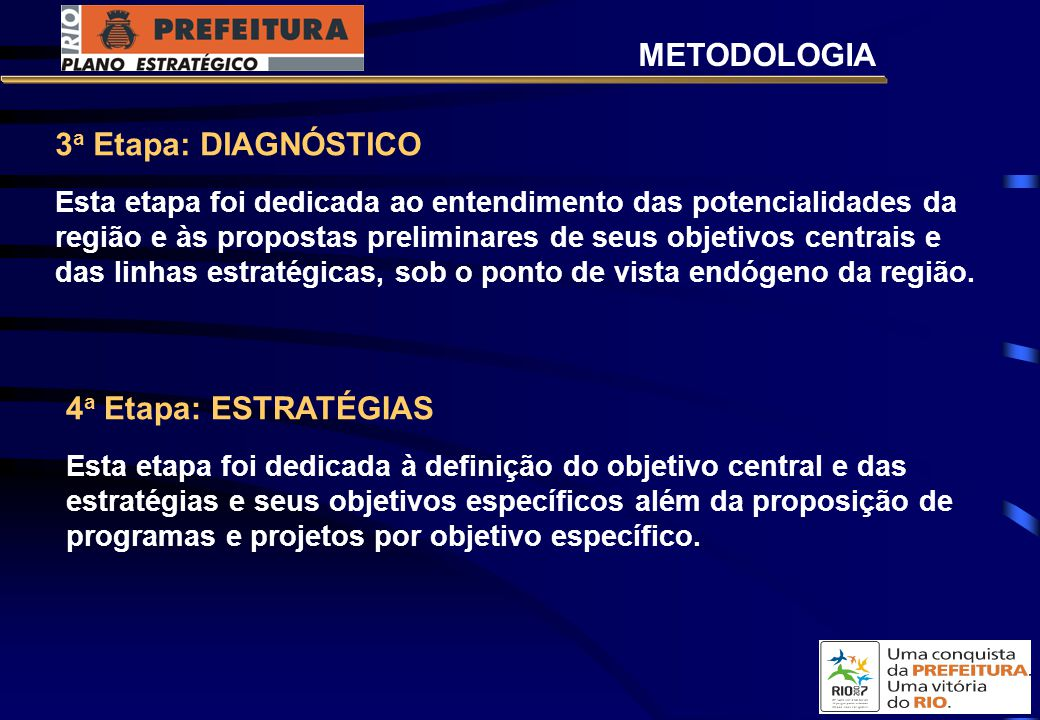 METODOLOGIA 3a Etapa: DIAGNÓSTICO 4a Etapa: ESTRATÉGIAS