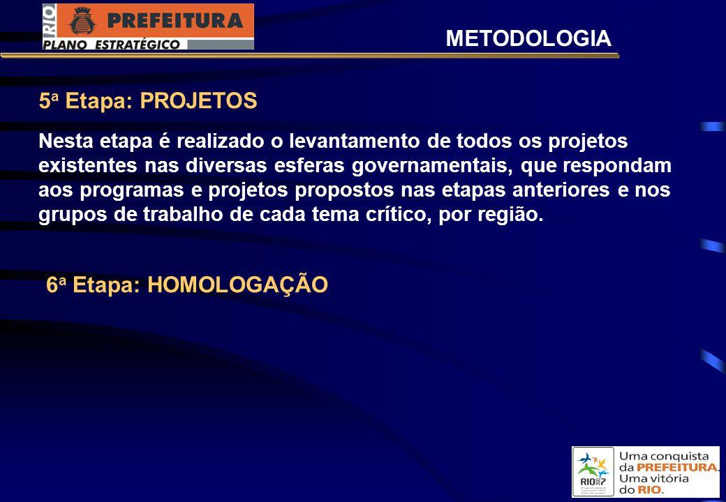 METODOLOGIA 5a Etapa: PROJETOS 6a Etapa: HOMOLOGAÇÃO