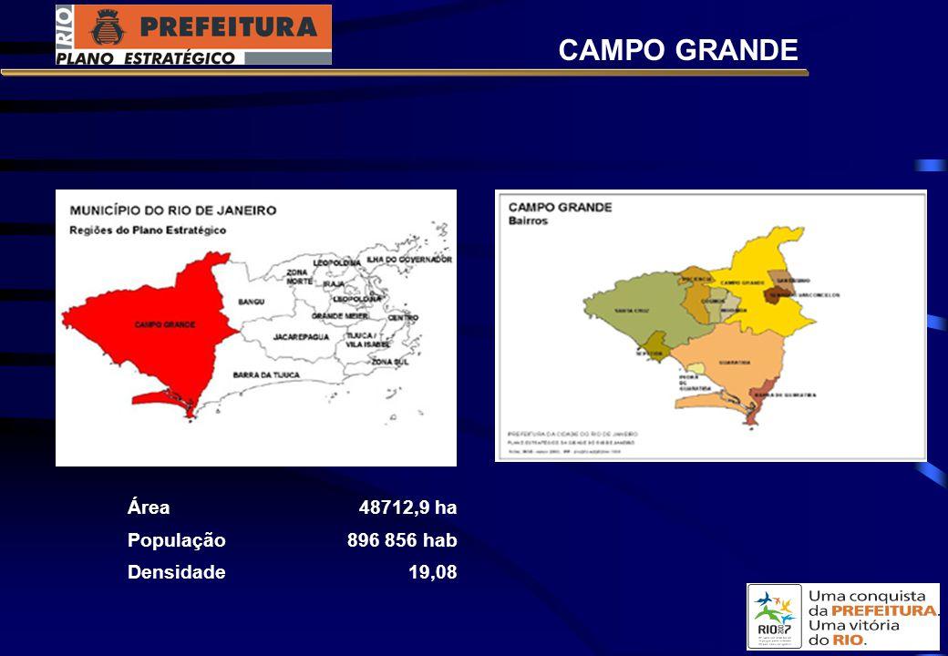 CAMPO GRANDE Área 48712,9 ha População 896 856 hab Densidade 19,08