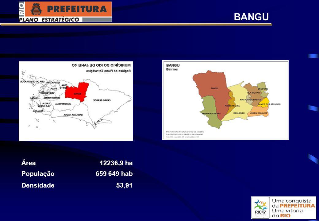 BANGU Área 12236,9 ha População 659 649 hab Densidade 53,91