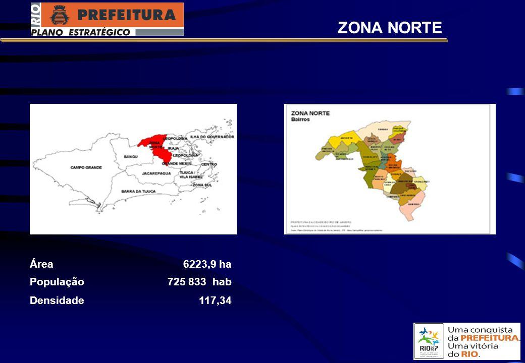 ZONA NORTE Área 6223,9 ha População 725 833 hab Densidade 117,34