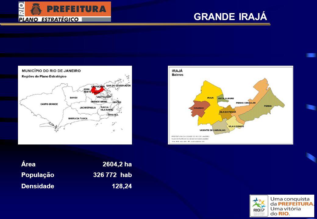 GRANDE IRAJÁ Área 2604,2 ha População 326 772 hab Densidade 128,24