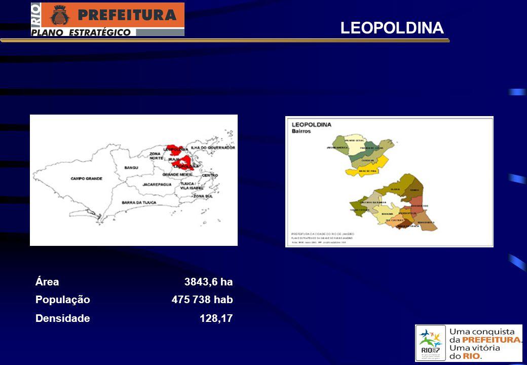 LEOPOLDINA Área 3843,6 ha População 475 738 hab Densidade 128,17