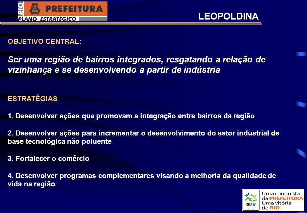 LEOPOLDINA OBJETIVO CENTRAL: Ser uma região de bairros integrados, resgatando a relação de vizinhança e se desenvolvendo a partir de indústria.