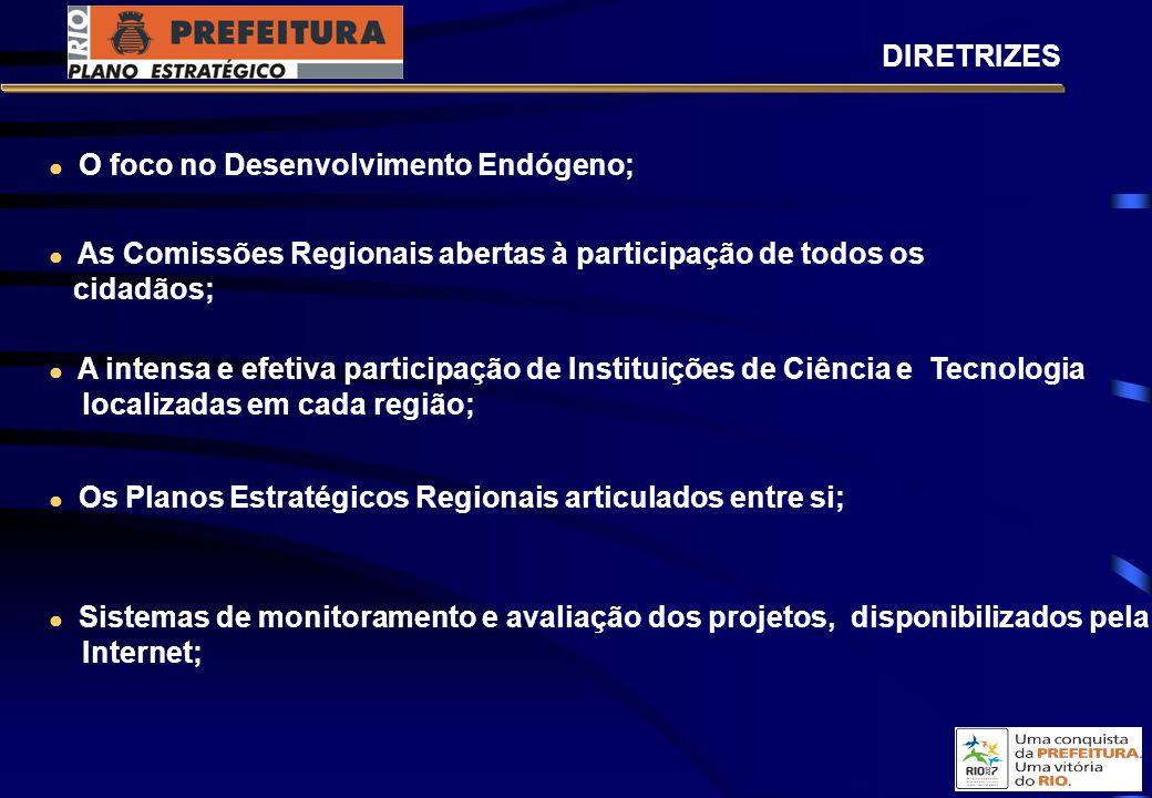 DIRETRIZES  O foco no Desenvolvimento Endógeno;
