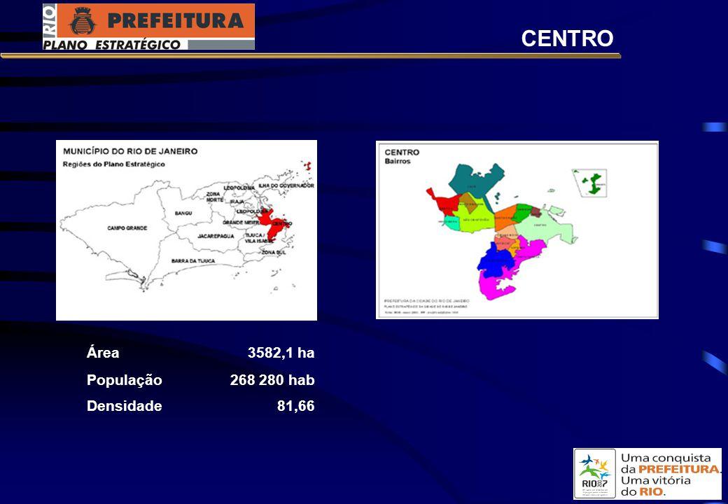 CENTRO Área 3582,1 ha População 268 280 hab Densidade 81,66