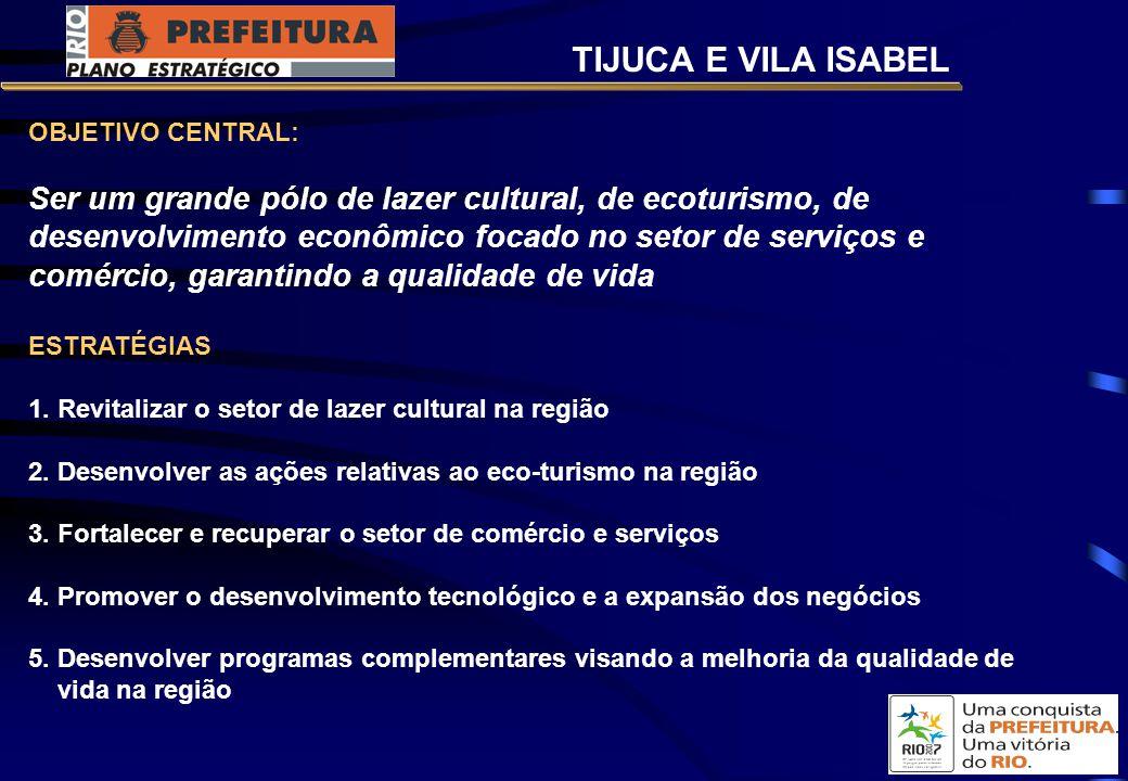 TIJUCA E VILA ISABEL