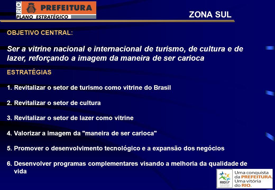 ZONA SUL OBJETIVO CENTRAL: Ser a vitrine nacional e internacional de turismo, de cultura e de lazer, reforçando a imagem da maneira de ser carioca.