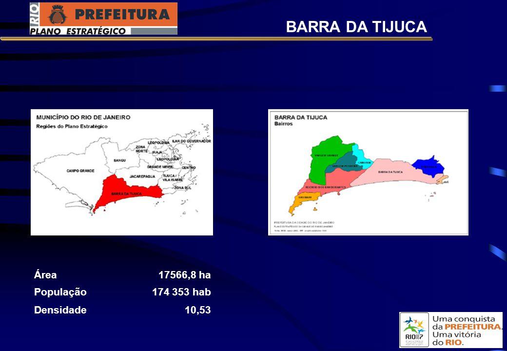 BARRA DA TIJUCA Área 17566,8 ha População 174 353 hab Densidade 10,53