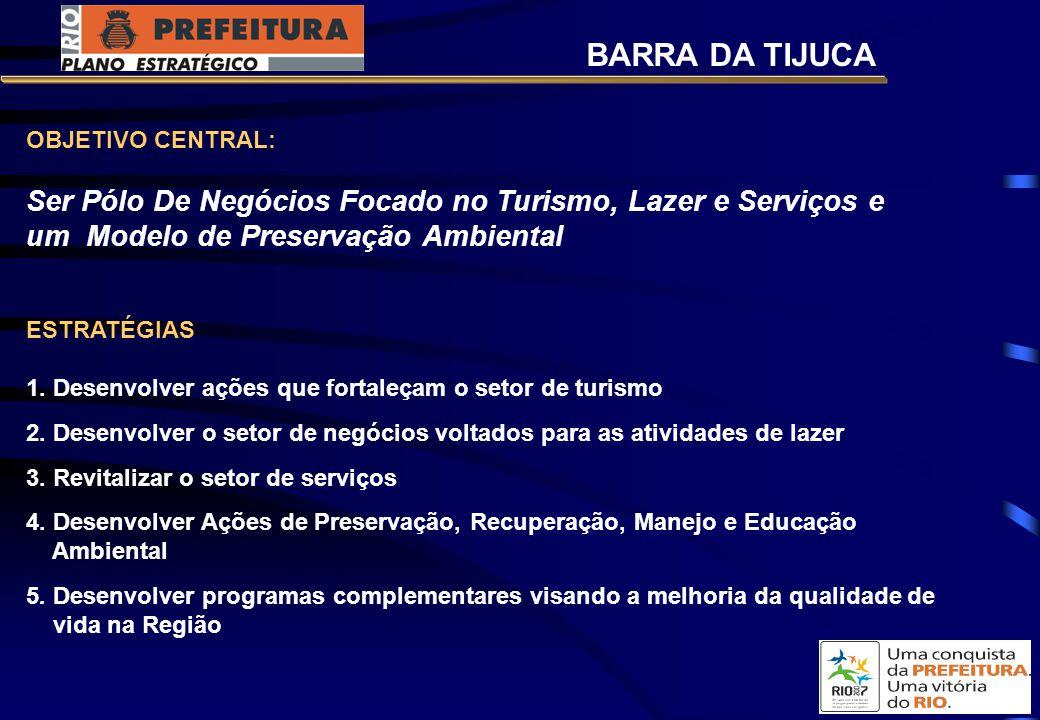BARRA DA TIJUCA OBJETIVO CENTRAL: Ser Pólo De Negócios Focado no Turismo, Lazer e Serviços e um Modelo de Preservação Ambiental.
