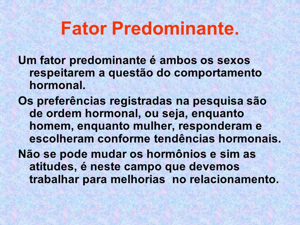 Fator Predominante. Um fator predominante é ambos os sexos respeitarem a questão do comportamento hormonal.