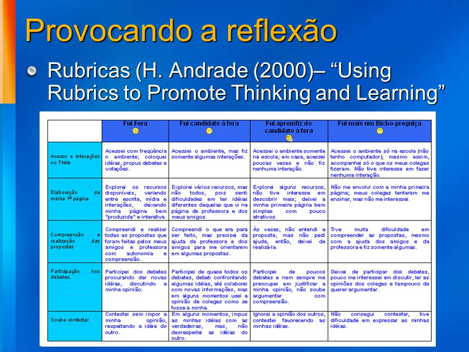 Provocando a reflexão Rubricas (H. Andrade (2000)– Using Rubrics to Promote Thinking and Learning