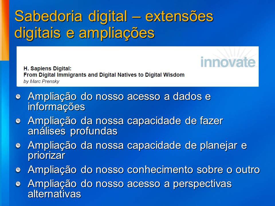 Sabedoria digital – extensões digitais e ampliações