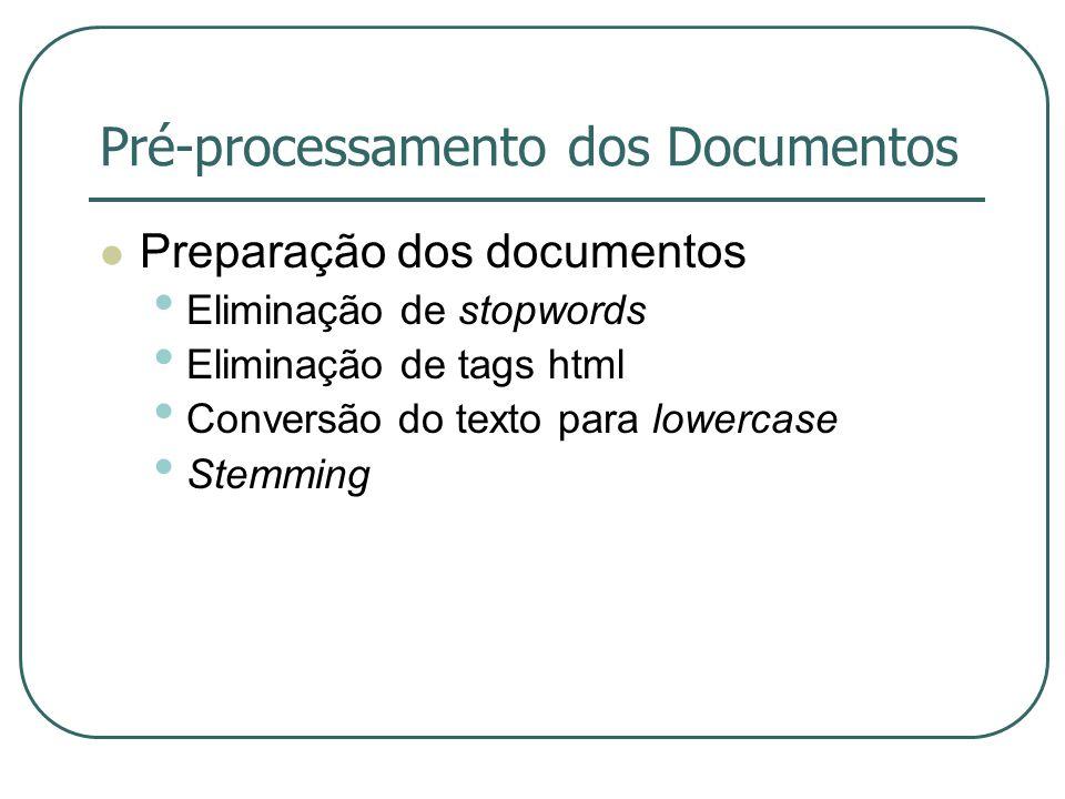 Pré-processamento dos Documentos