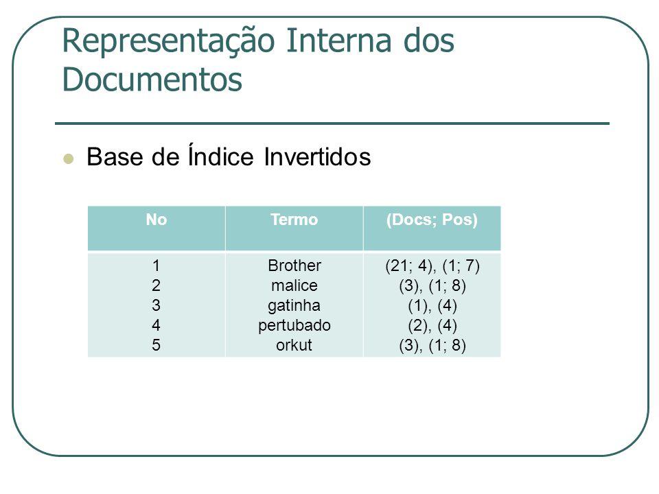 Representação Interna dos Documentos