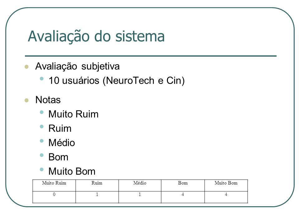 Avaliação do sistema Avaliação subjetiva 10 usuários (NeuroTech e Cin)