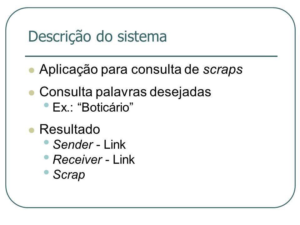 Descrição do sistema Aplicação para consulta de scraps