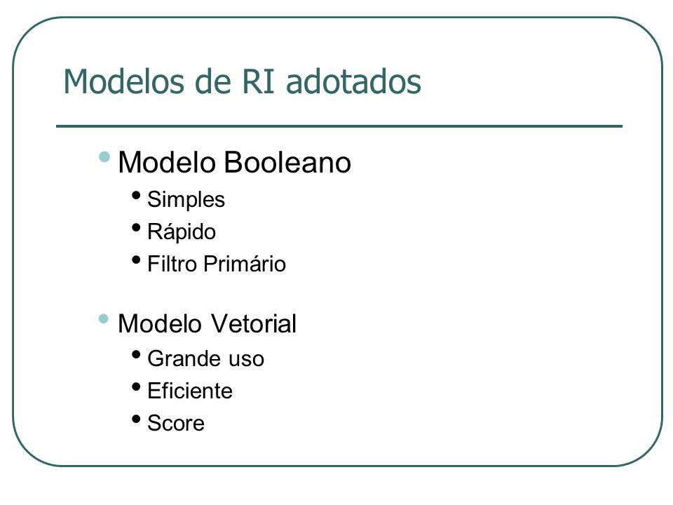 Modelos de RI adotados Modelo Booleano Modelo Vetorial Simples Rápido