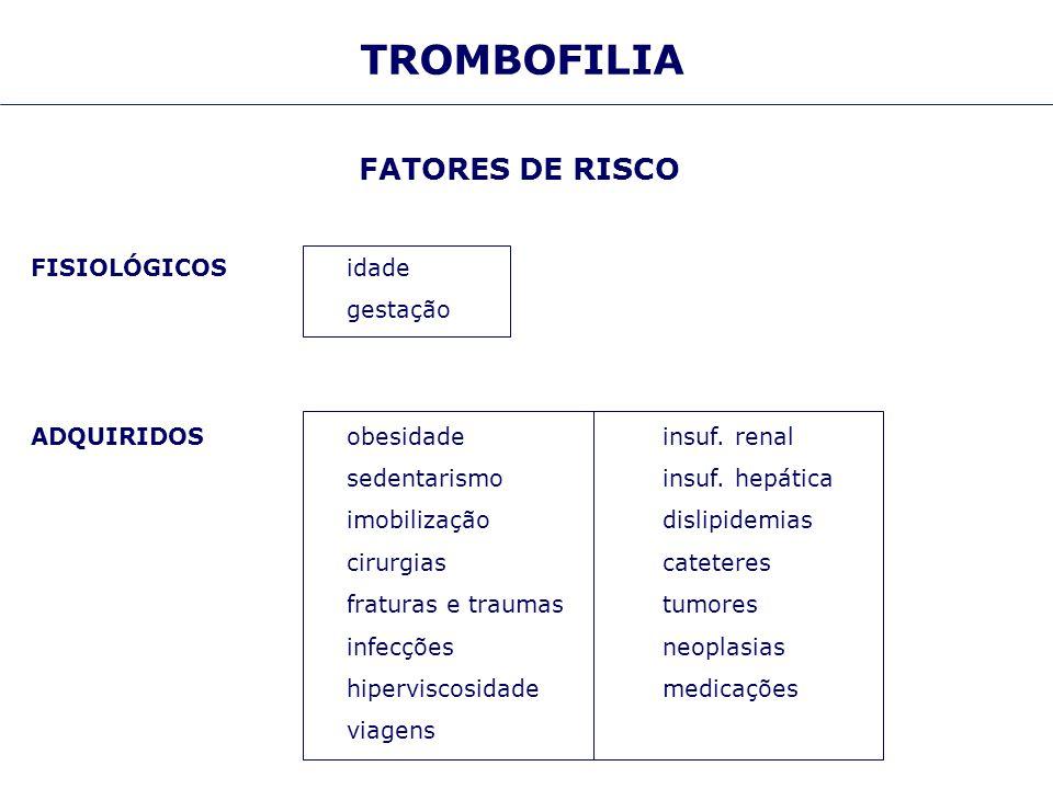 TROMBOFILIA FATORES DE RISCO FISIOLÓGICOS idade gestação