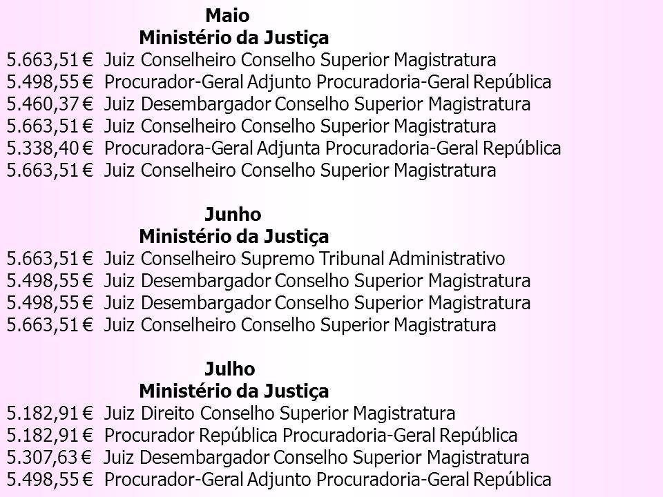 Maio. Ministério da Justiça. 5