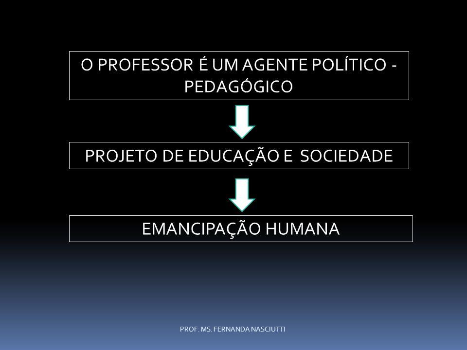 O PROFESSOR É UM AGENTE POLÍTICO -PEDAGÓGICO