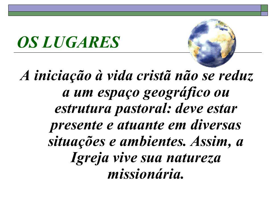 OS LUGARES
