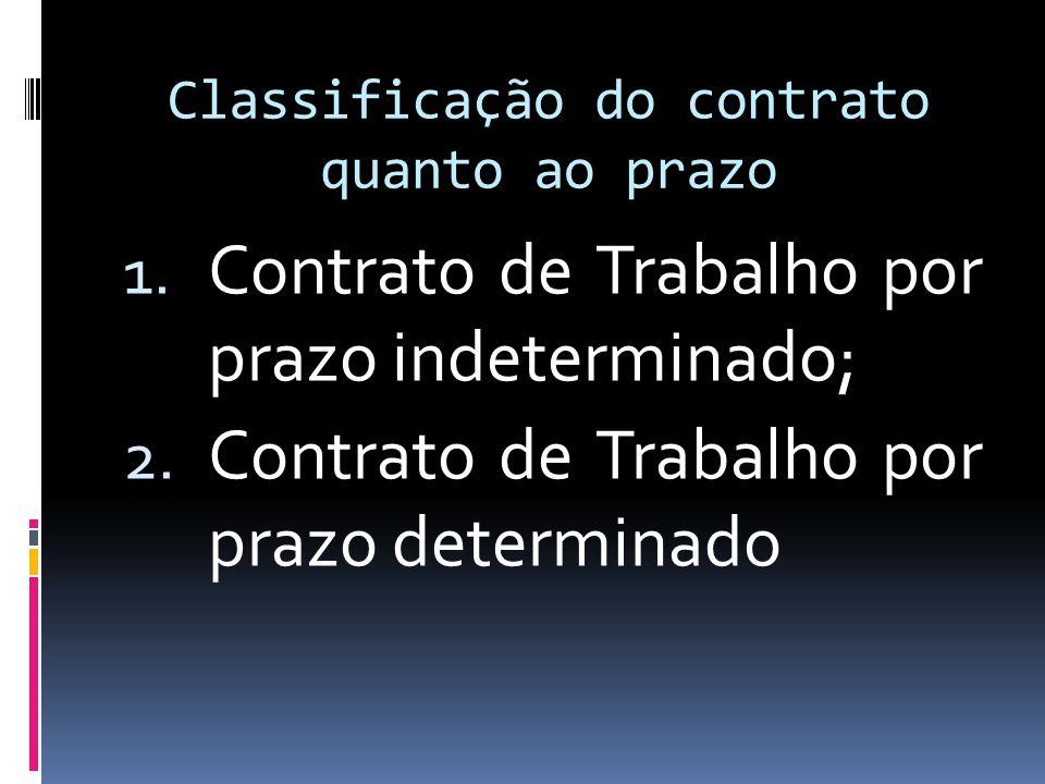 Classificação do contrato quanto ao prazo