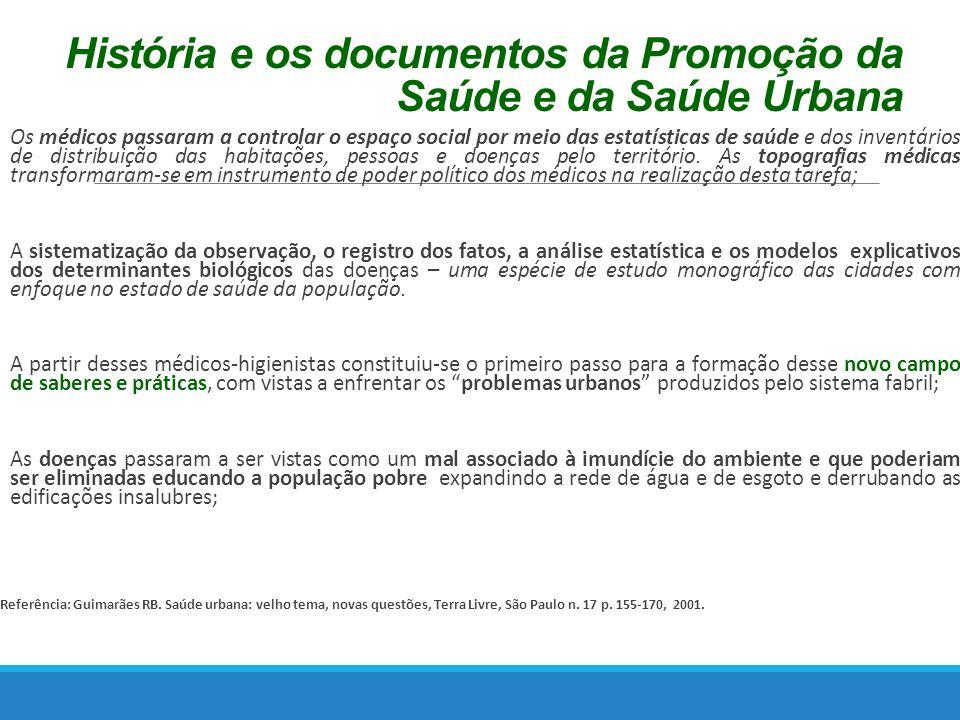 História e os documentos da Promoção da Saúde e da Saúde Urbana