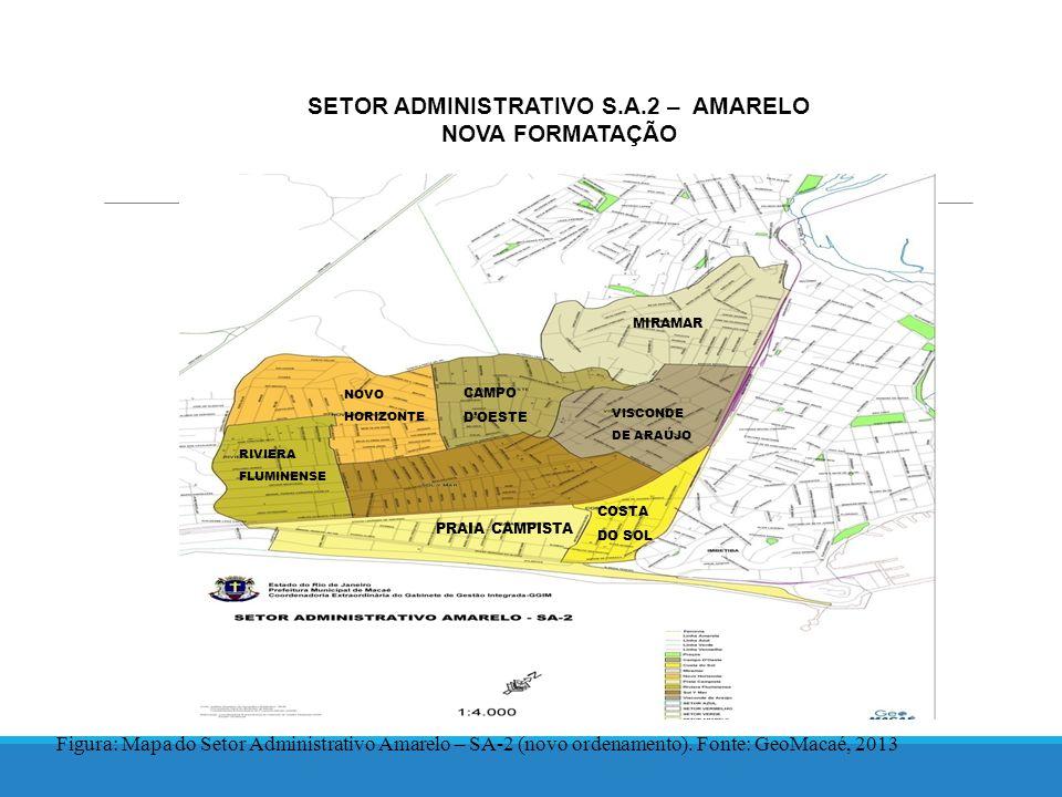 SETOR ADMINISTRATIVO S.A.2 – AMARELO