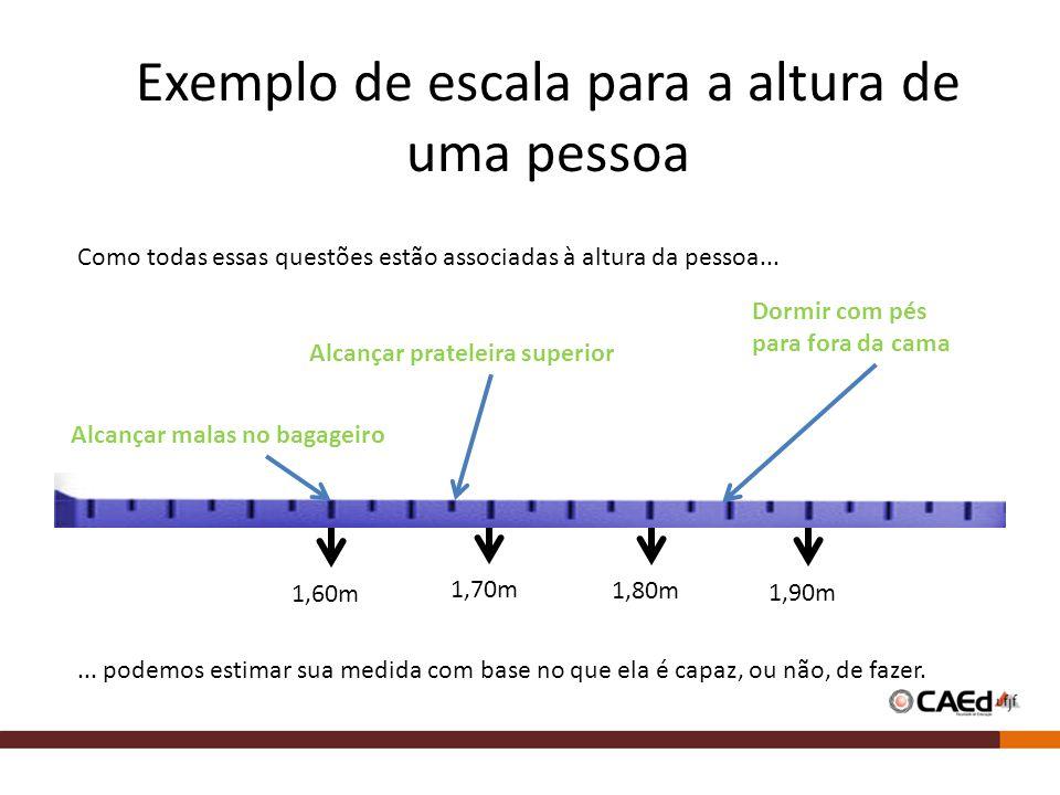 Exemplo de escala para a altura de uma pessoa