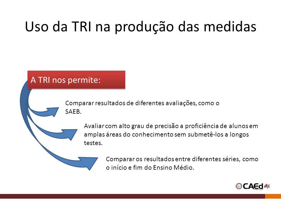 Uso da TRI na produção das medidas