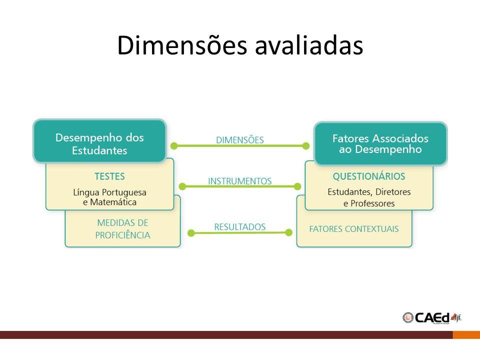 Dimensões avaliadas