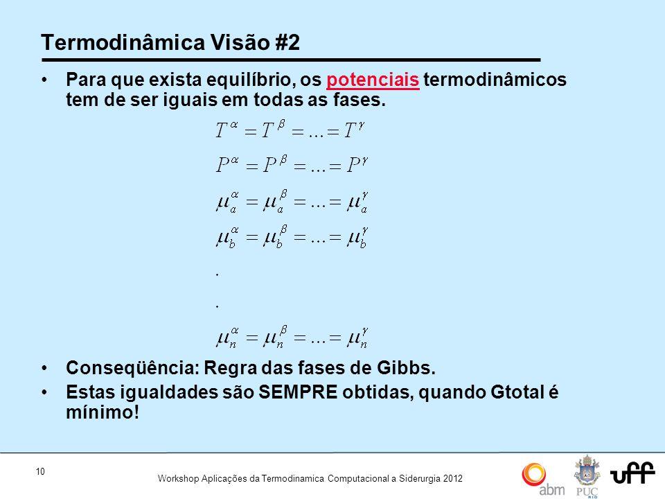 Termodinâmica Visão #2 Para que exista equilíbrio, os potenciais termodinâmicos tem de ser iguais em todas as fases.