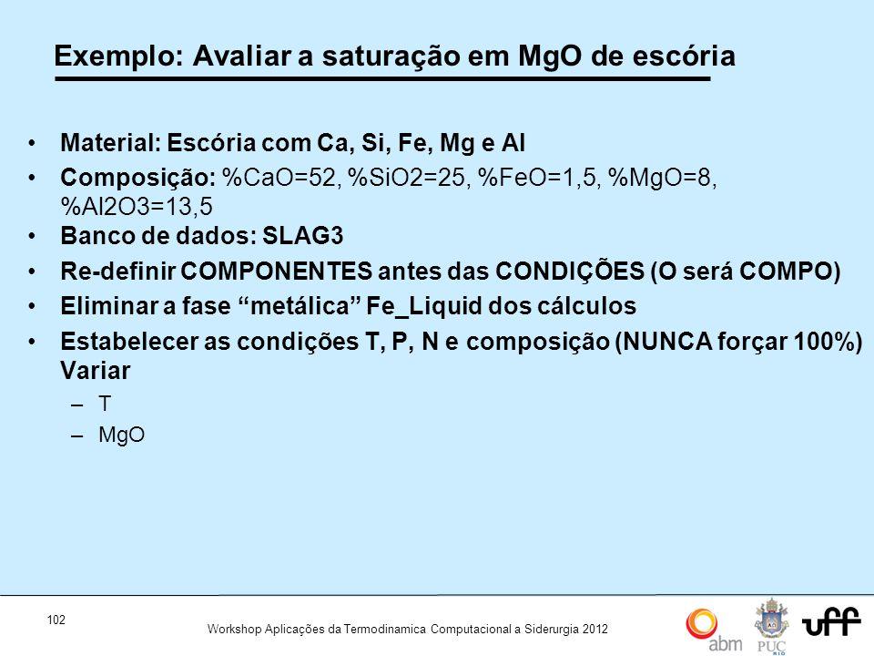 Exemplo: Avaliar a saturação em MgO de escória