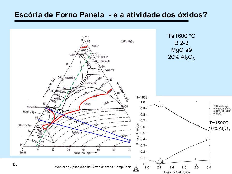 Escória de Forno Panela - e a atividade dos óxidos