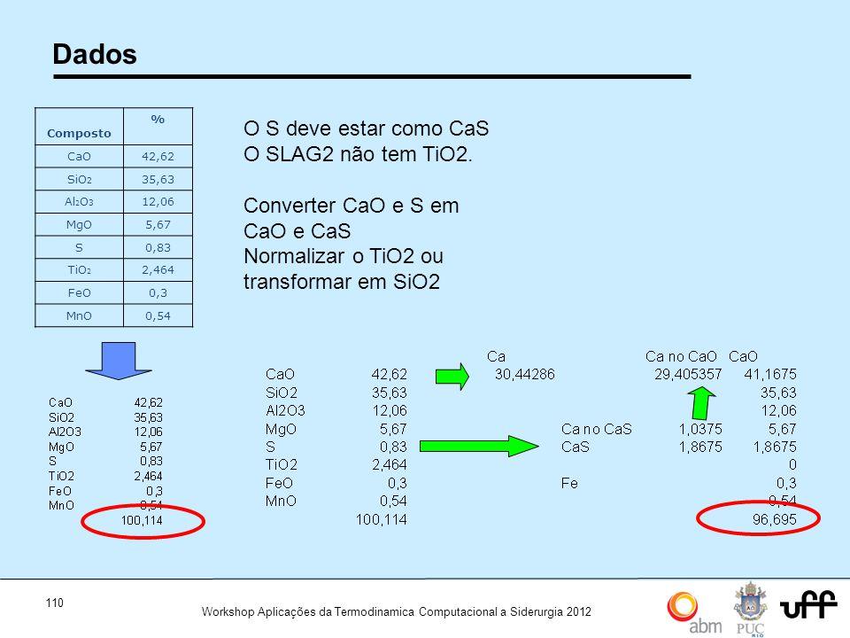 Dados O S deve estar como CaS O SLAG2 não tem TiO2.