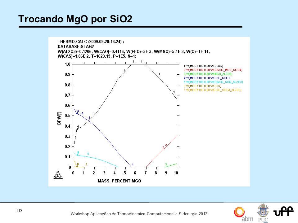 Trocando MgO por SiO2