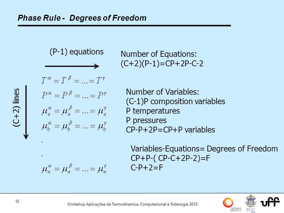 Phase Rule - Degrees of Freedom