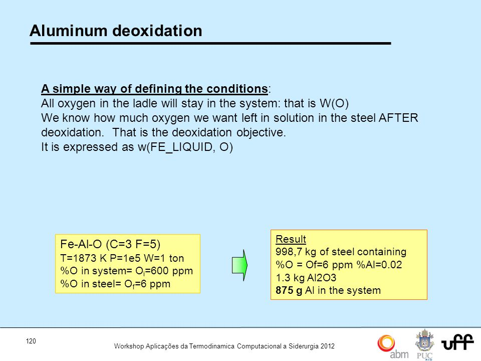 Aluminum deoxidation A simple way of defining the conditions: