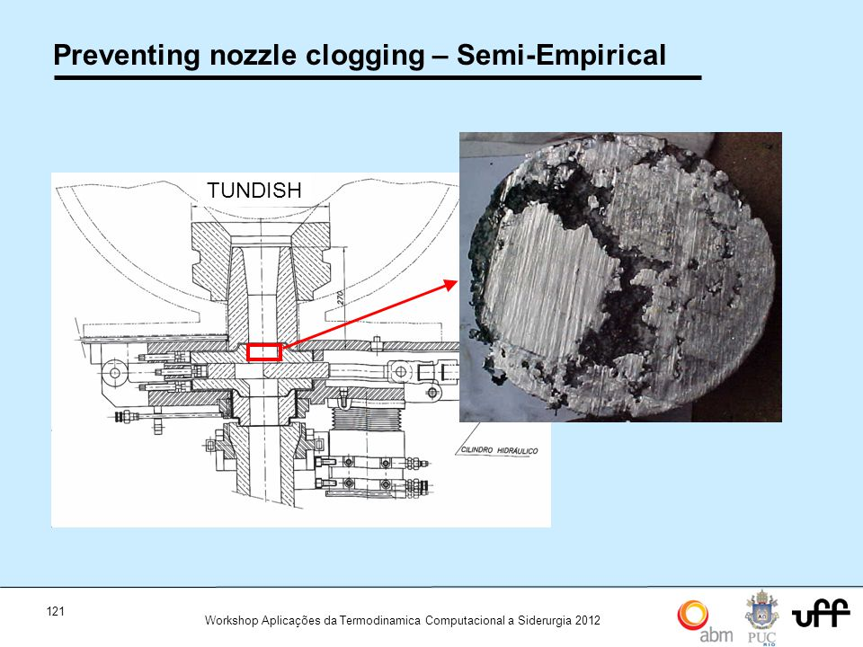 Preventing nozzle clogging – Semi-Empirical