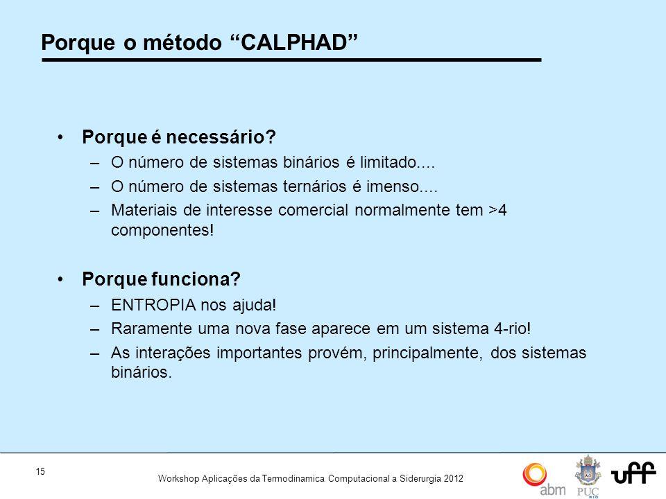 Porque o método CALPHAD