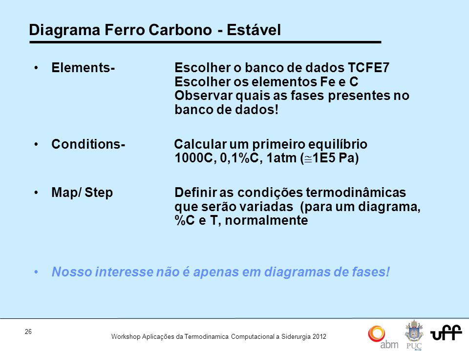 Diagrama Ferro Carbono - Estável
