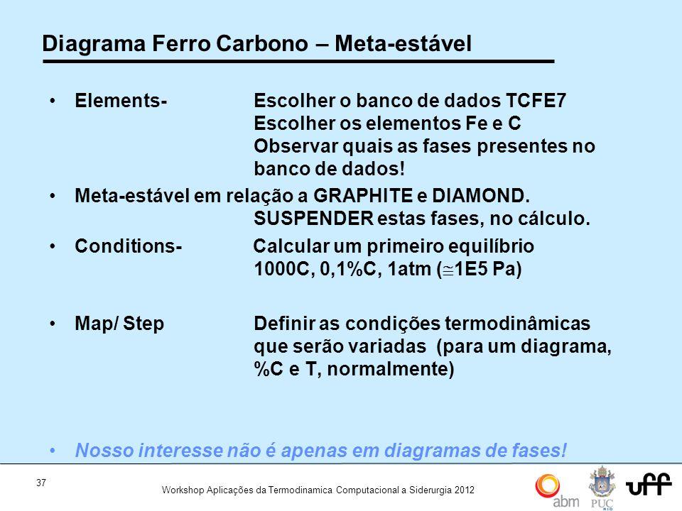 Diagrama Ferro Carbono – Meta-estável
