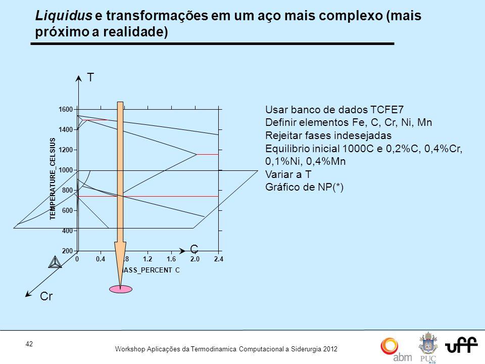Liquidus e transformações em um aço mais complexo (mais próximo a realidade)