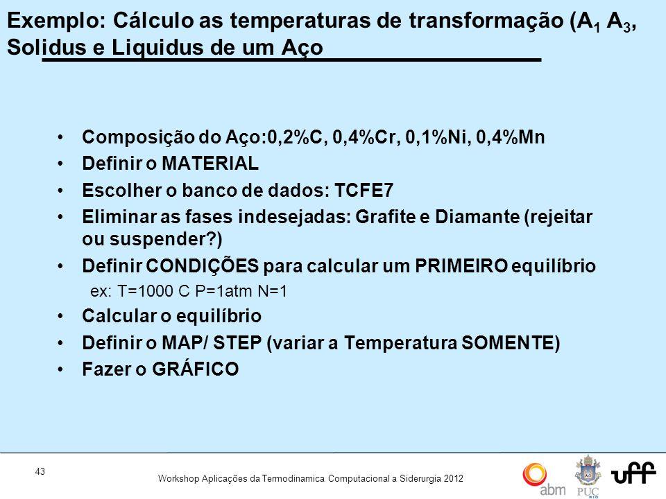 Exemplo: Cálculo as temperaturas de transformação (A1 A3, Solidus e Liquidus de um Aço