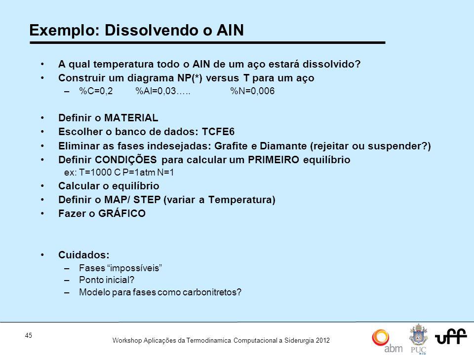 Exemplo: Dissolvendo o AlN