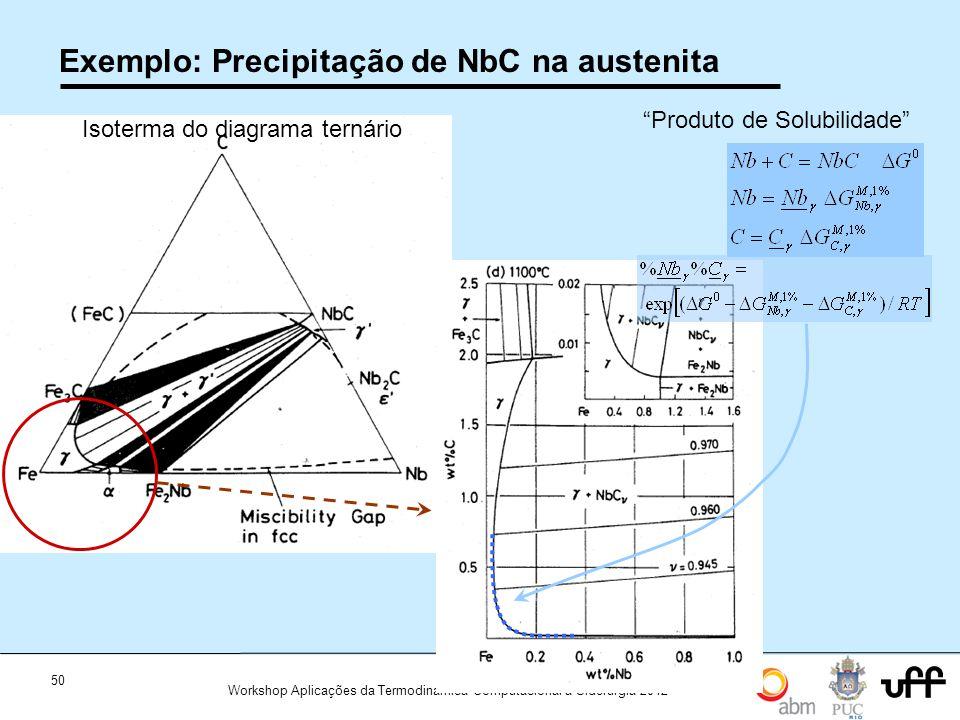 Exemplo: Precipitação de NbC na austenita